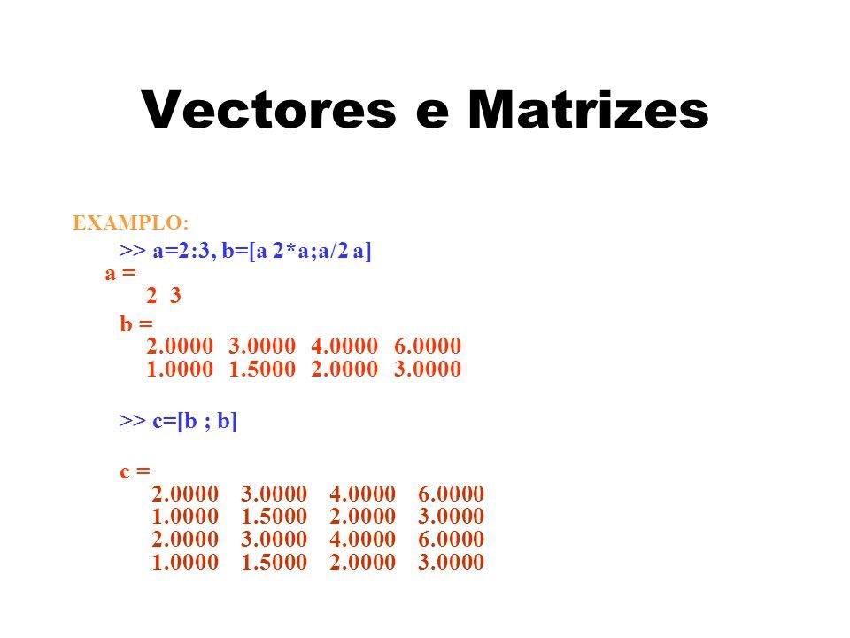 Vectores e Matrizes >> a=2:3, b=[a 2*a;a/2 a] a = 2 3